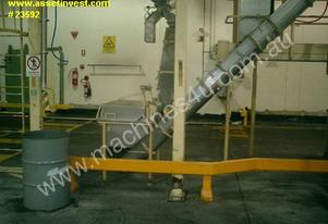 Stainless Steel Fitzmill and Auger