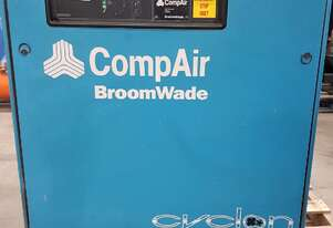 COMPAIR + CHAMPION + ELGi + PULFORD Screw Compressors
