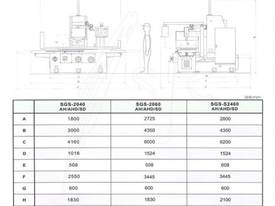 Surface Grinder - picture5' - Click to enlarge