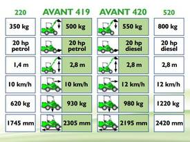 Avant mini loader 400 series - picture3' - Click to enlarge