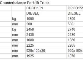 R Series 1.0-1.8T Internal Combustion - picture3' - Click to enlarge