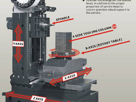 Mitseiki LH Series Horizontal Drill & Tap Centre - picture2' - Click to enlarge