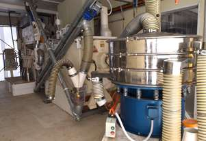 Would you like to set up your own boutique grain or legume flour mill on your farm?