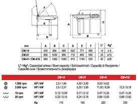 MAINCA CM-14 BOWL CUTTER | 12 MONTHS WARRANTY - picture3' - Click to enlarge