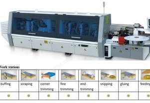 NANXING Touch Screen Corner Round 3 speed 16-20-24m/min Auto Edgebander NB5CJ option Return Conveyor