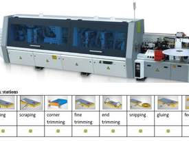 NANXING Touch Screen Corner Round 3 speed 16-20-24m/min Auto Edgebander NB5CJ option Return Conveyor - picture0' - Click to enlarge