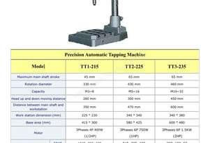 TCE pitch controlled Tapping Machines