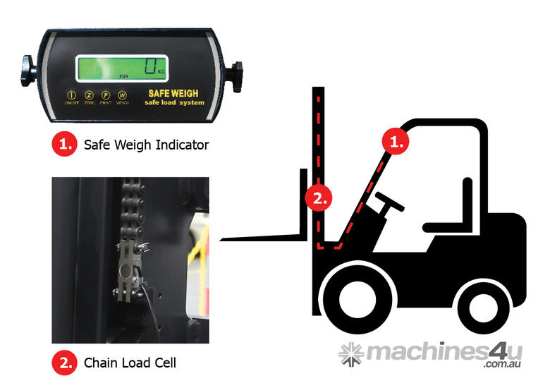 Forklift Accessory: Chain Sensor System: Accurate