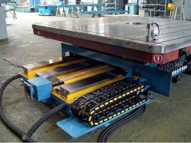 RTL Series CNC Rotary Tables - picture7' - Click to enlarge