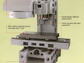 Mitseiki MM-430 Economical Compact Machining Ctr - picture3' - Click to enlarge