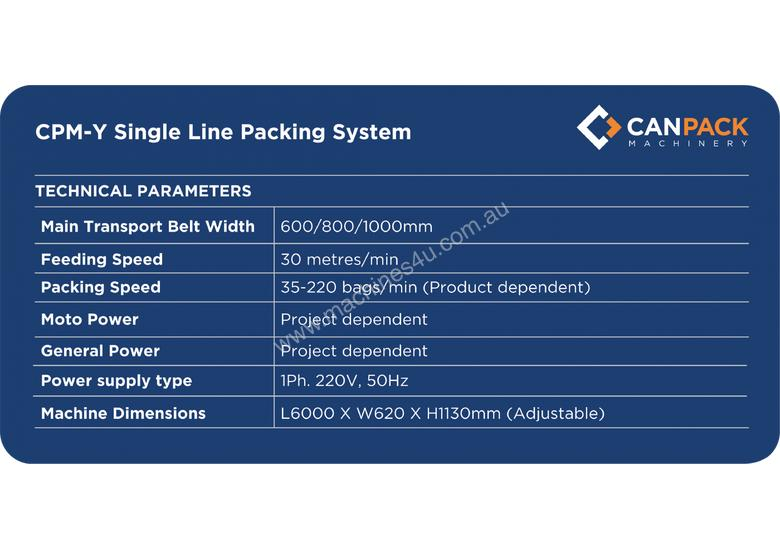 Flow Wrapper CPM-Y (Single Line Packing System)