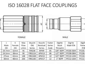 HYDRAULIC FLAT FACE QUICK COUPLING 1/2