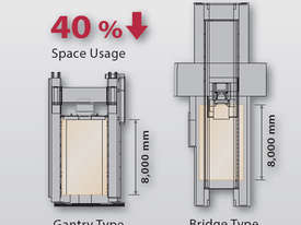 Awea LG Series Gantry Type Machining Centre - picture12' - Click to enlarge