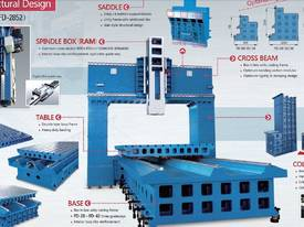 Acra Seiki Double Column VMC - picture4' - Click to enlarge