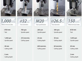 Goodway TLV Series Drilling & Tapping Centre - picture7' - Click to enlarge