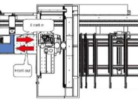 Twin independent head. Through feed boring 5 sides with routing - picture2' - Click to enlarge