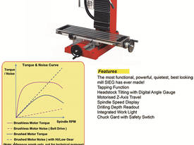 SIEG SX4 HiToque Mill 1500W Brushless Motor) - picture1' - Click to enlarge