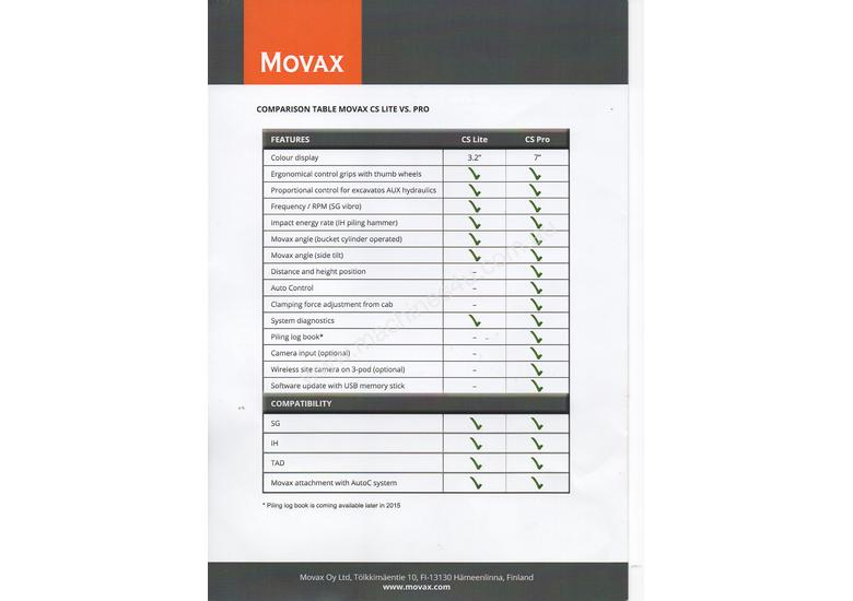 MOVAX SIDE GRIP PILE DRIVER - SG60