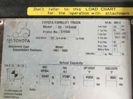 Toyota 5 Ton Forklift - picture4' - Click to enlarge