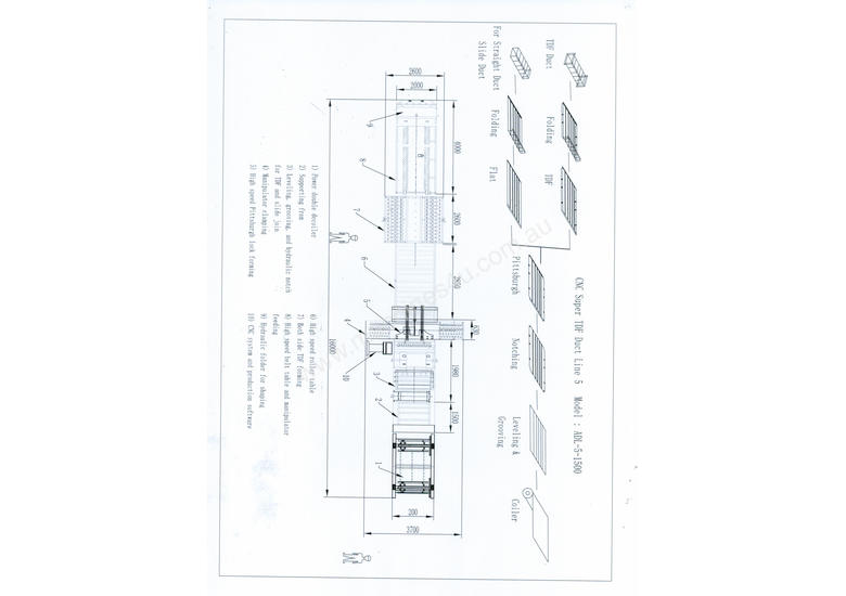 CNC Duct Forming Line