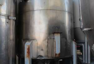 Stainless Steel Mixing Tan