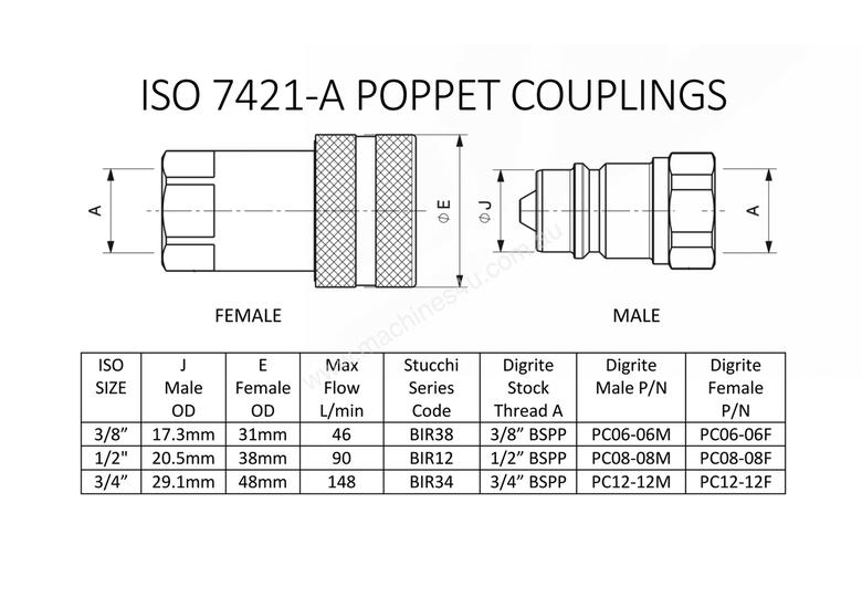 HYDRAULIC POPPET QUICK COUPLING 3/4