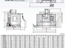 Awea AF-760 Vertical Machining Centre - picture13' - Click to enlarge