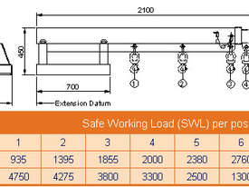 Fixed Jib Long Jib Attachment 4750Kg SWL - picture2' - Click to enlarge
