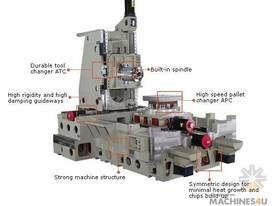 VCENTER 500 Horizontal Machining Centres - picture1' - Click to enlarge