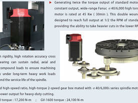 GV-1 Series  Heavy Duty Vertical Turning Centre - picture4' - Click to enlarge