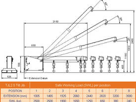 Tilt Jib Long Jib Attachment 2500Kg SWL - picture2' - Click to enlarge