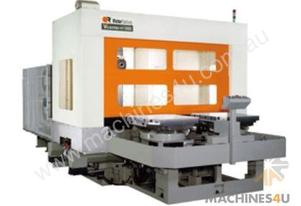 Victor Taichung VCENTER H630 H1000