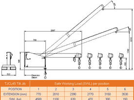 Tilt Jib Long Jib Attachment 4500Kg SWL - picture2' - Click to enlarge