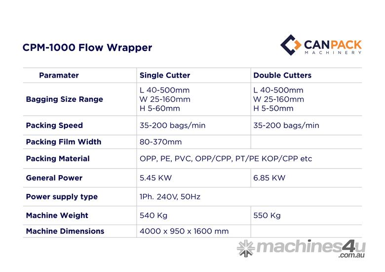 CPM 1000 Flow Wrapper (See Video)