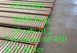 Fixed Roller Conveyors
