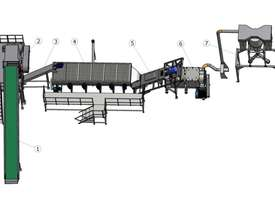 Washing/Recycling Plants for Rigid Plastics - picture2' - Click to enlarge