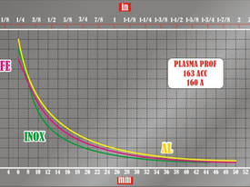 PLASMA PROF 163 ACC - picture2' - Click to enlarge