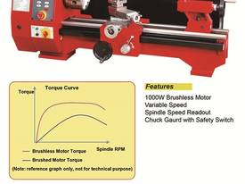 SIEG SC6 550mm HiTorque Lathe /1KW Brushless Motor - picture1' - Click to enlarge