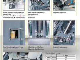 LEADWELL HIGH EFFICIENCY VERTICAL MACHINING CENTRE - picture1' - Click to enlarge