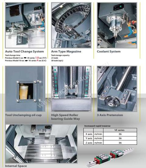 LEADWELL HIGH EFFICIENCY VERTICAL MACHINING CENTRE