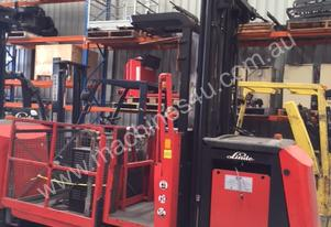 Linde   Stockpicker