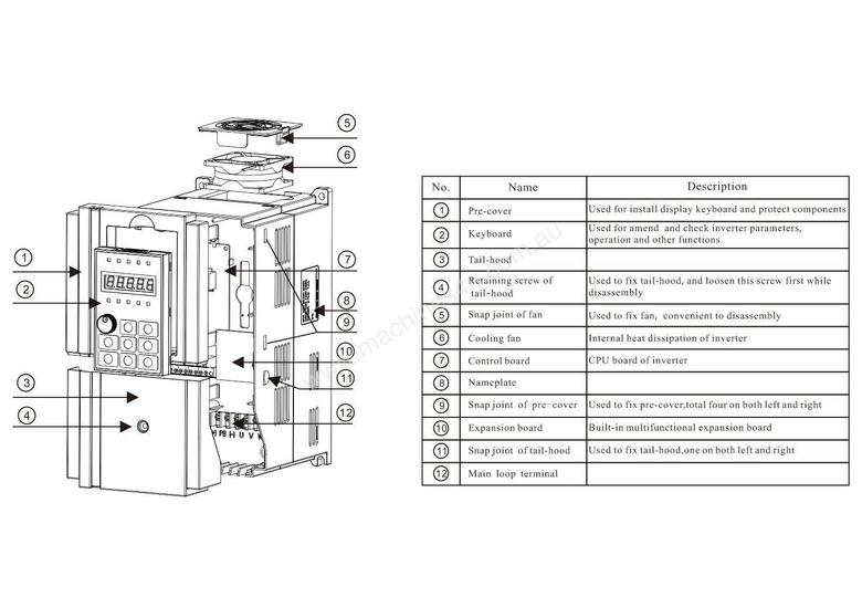 0.75kw 1HP 4.9A 415V AC 3 phase variable frequency drive inverter VSD VFD