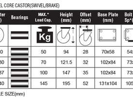 43018 - RUBBER MOULD STEEL CORE CASTOR(SWIVEL/BRAKE) - picture1' - Click to enlarge