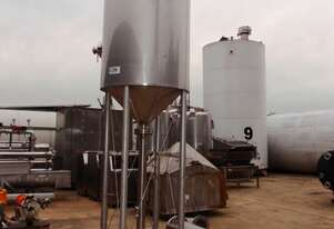 Forced Circulation Batch Evaporator