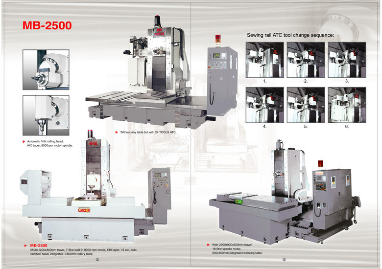 Eumach MB travelling column Machining Centre