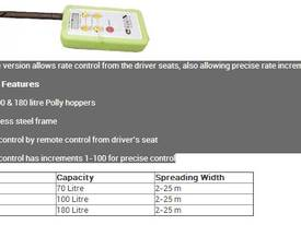MB IE Series 12volt Spreader - picture2' - Click to enlarge