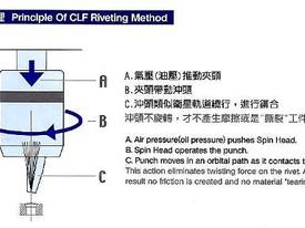 Orbital Spin Riveting Machine - picture3' - Click to enlarge