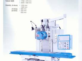 Kiheung Universal Bed Mills (KMB & Point) - picture1' - Click to enlarge