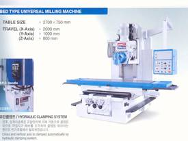 Kiheung Universal Bed Mills (KMB & Point) - picture4' - Click to enlarge