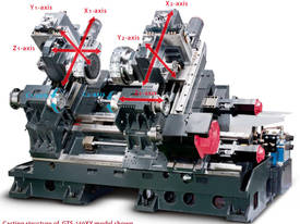 Goodway GTS Series Twin Turret  Twin Spindle  - picture3' - Click to enlarge